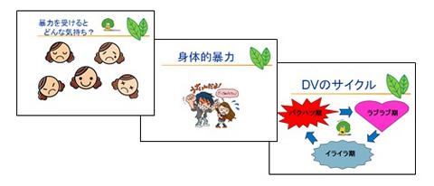 中学生向けデートDV予防パワーポイント