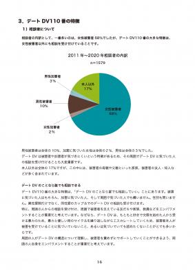 20白書vol9特徴1(円グラフ)p16